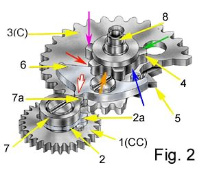 Annular mechanism detail