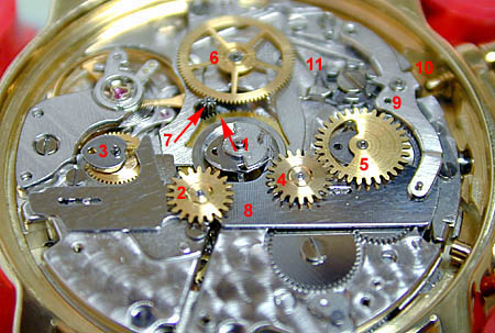 http://img.timezone.com/img/articles/horologium631672754676986923/ChronoSectionUpperBridgeRemovedAllPartsNumberedDscn0703.jpg