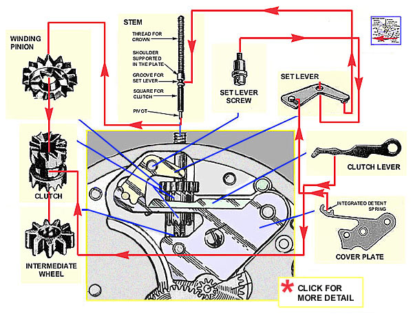 P24456 furthermore 721722 97 T595 Wiring Issue No Start No Headlights No Signals as well LS as well FluidriveSSS further 1986 Toyota Corolla Ae86. on clutch diagram